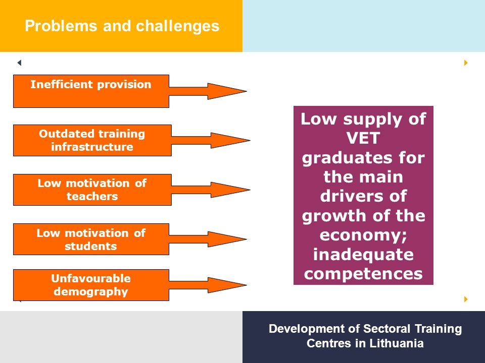 Problems and challenges Development of Sectoral Training Centres in Lithuania Outdated training infrastructure Low motivation of teachers Low motivation of students Low supply of VET graduates for the main drivers of growth of the economy; inadequate competences Inefficient provision Unfavourable demography