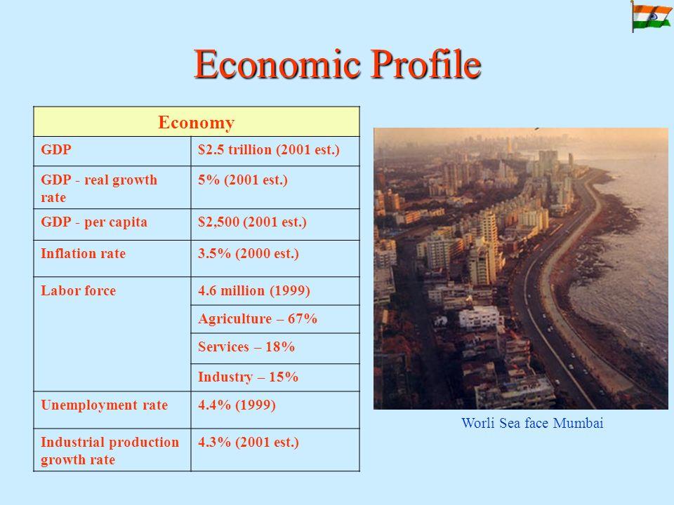 Economic Profile Economy GDP$2.5 trillion (2001 est.) GDP - real growth rate 5% (2001 est.) GDP - per capita$2,500 (2001 est.) Inflation rate3.5% (2000 est.) Labor force4.6 million (1999) Agriculture – 67% Services – 18% Industry – 15% Unemployment rate4.4% (1999) Industrial production growth rate 4.3% (2001 est.) Worli Sea face Mumbai