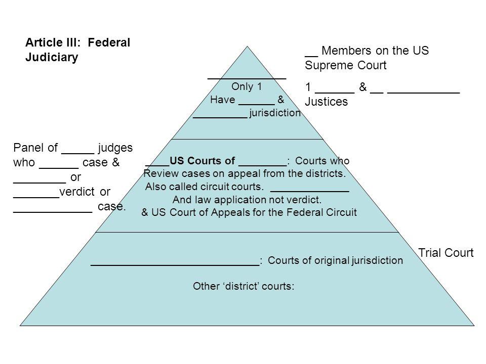 Supreme Court Only 1 Have original Appellate jurisdiction 12 US
