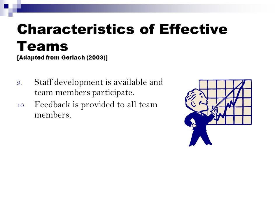 Characteristics of Effective Teams [Adapted from Gerlach (2003)] 9.