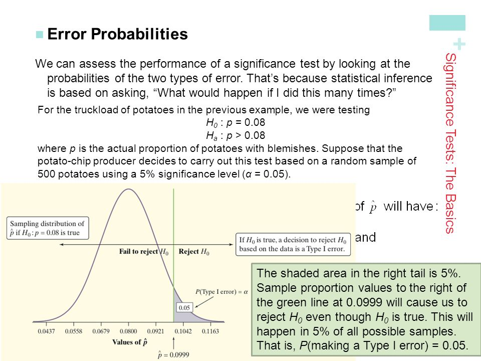 + Error Probabilities We can assess the performance of a significance test by looking at the probabilities of the two types of error.