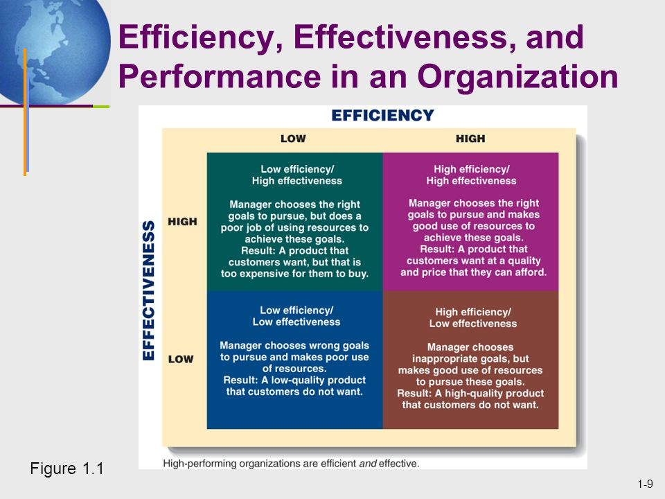 1-30 Technical Skills Core competency –Specific set of skills, abilities, and experiences that allows one organization to outperform its competitors