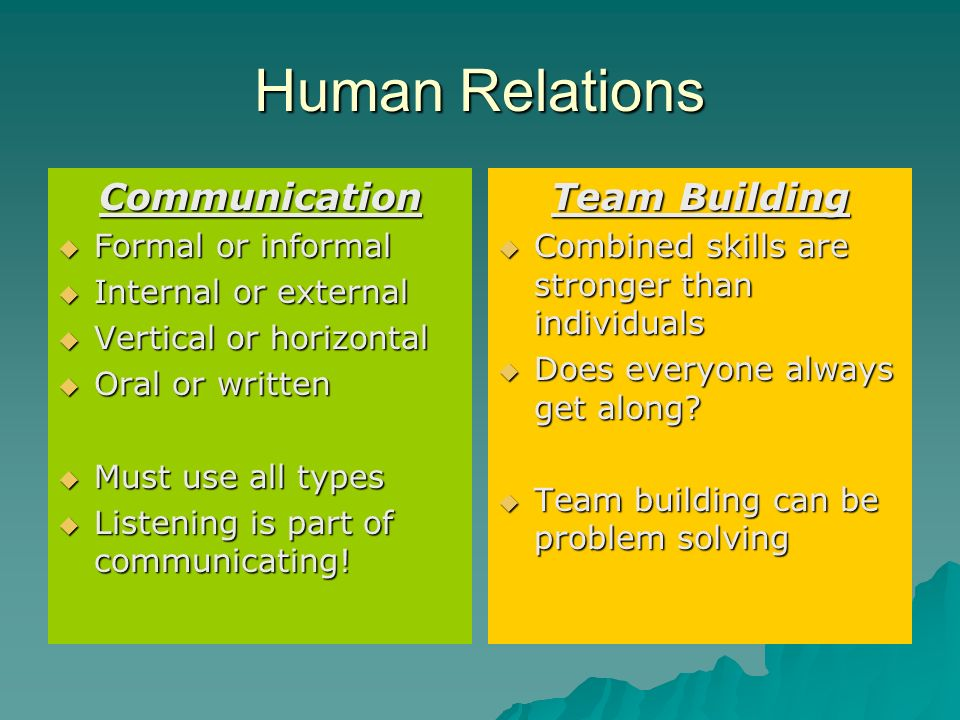 Human Relations Communication  Formal or informal  Internal or external  Vertical or horizontal  Oral or written  Must use all types  Listening