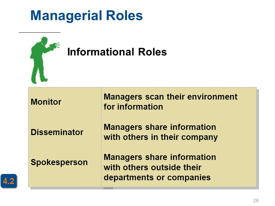 26 Managerial Roles 4.2 Monitor Disseminator Spokesperson Monitor Disseminator Spokesperson Managers scan their environment for information Managers s