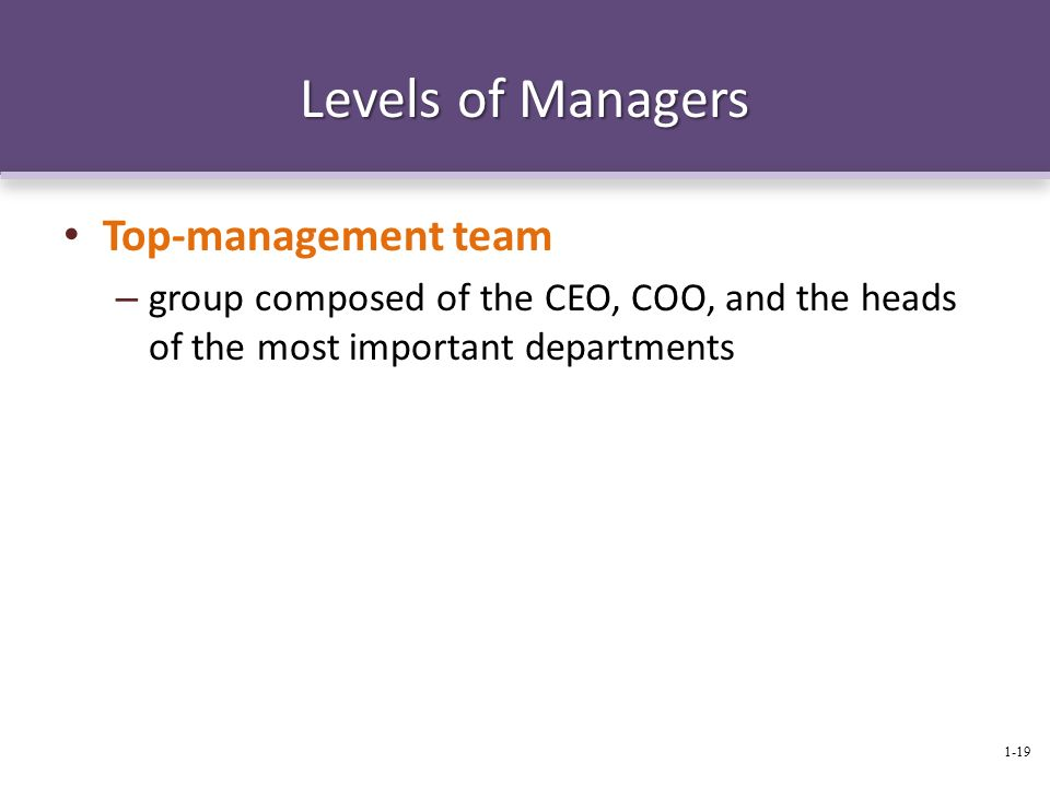 Levels of Managers Top-management team – group composed of the CEO, COO, and the heads of the most important departments 1-19