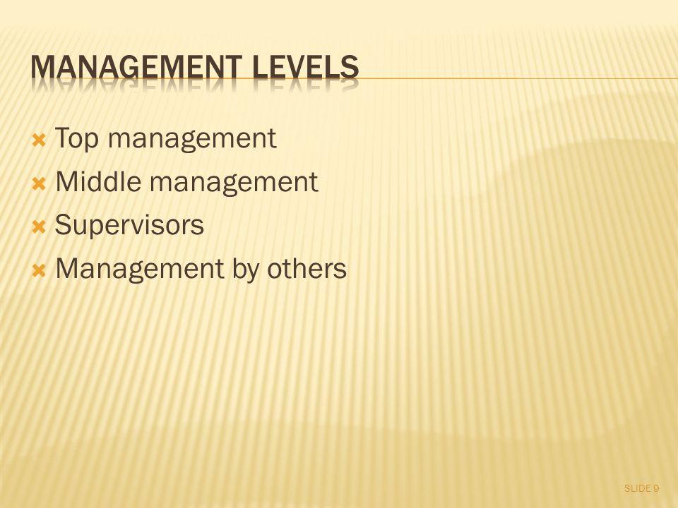  Top management  Middle management  Supervisors  Management by others SLIDE 9