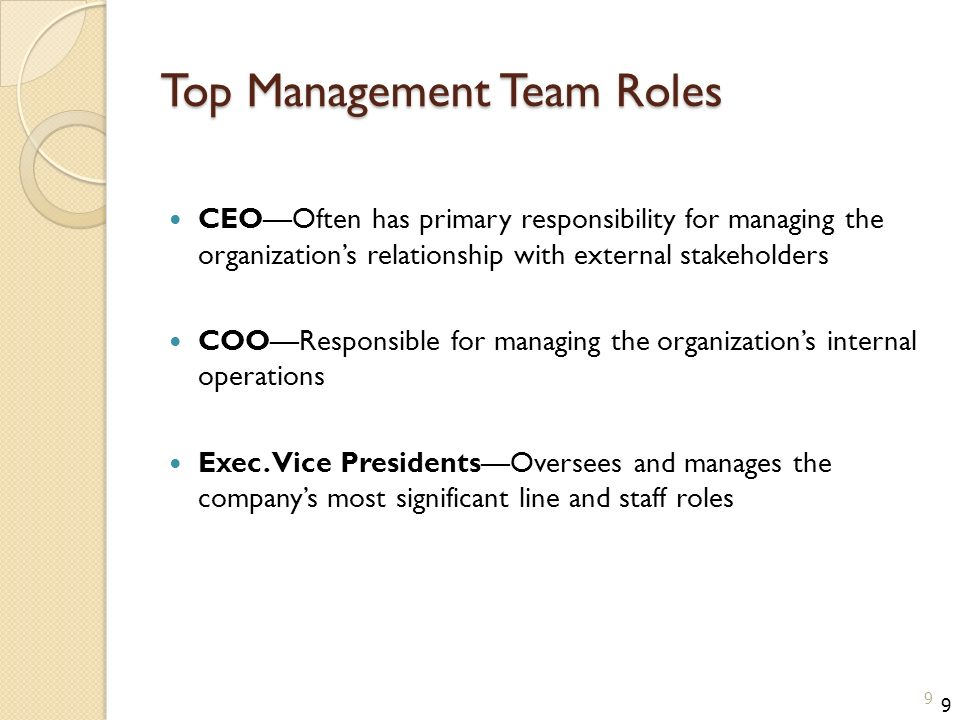 Top Management Team Roles CEO—Often has primary responsibility for managing the organization's relationship with external stakeholders COO—Responsible for managing the organization's internal operations Exec.