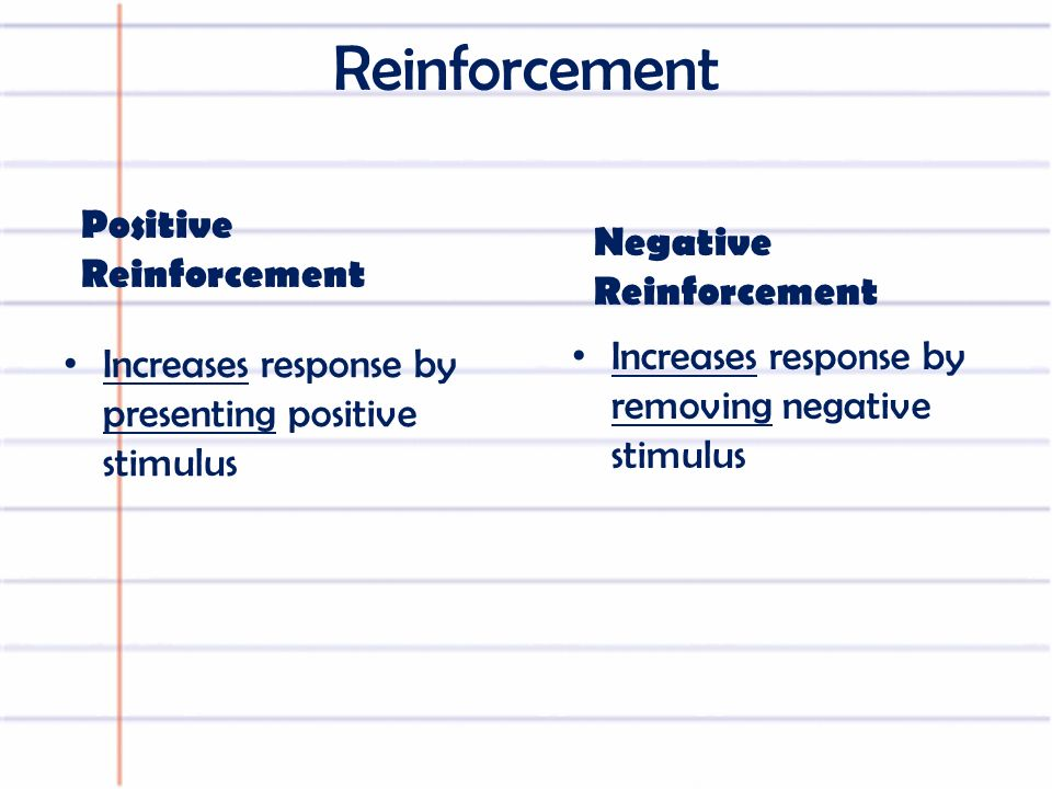 Reinforcement Positive Reinforcement Increases response by presenting positive stimulus Negative Reinforcement Increases response by removing negative stimulus