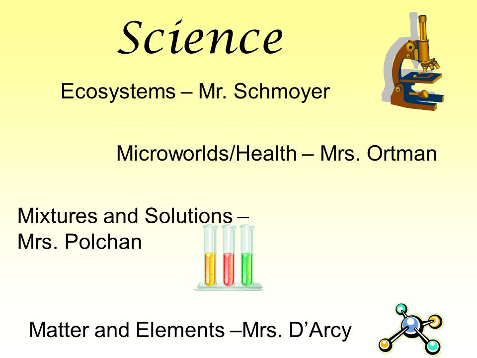 Science Ecosystems – Mr. Schmoyer Microworlds/Health – Mrs.