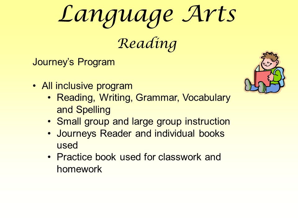Language Arts Reading Journey's Program All inclusive program Reading, Writing, Grammar, Vocabulary and Spelling Small group and large group instruction Journeys Reader and individual books used Practice book used for classwork and homework