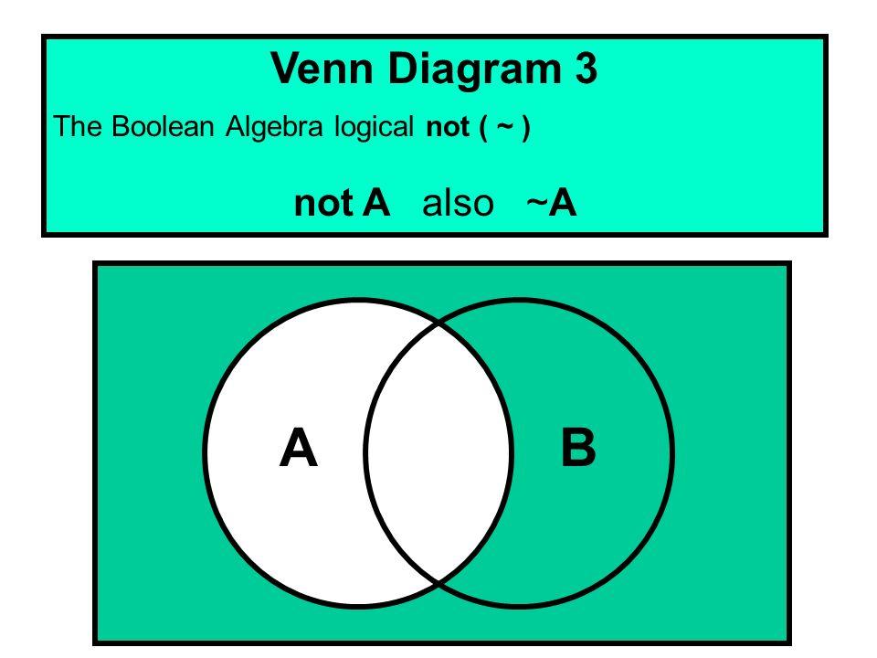 Ap examination alert the apcs examination includes a variety of 22 venn ccuart Choice Image