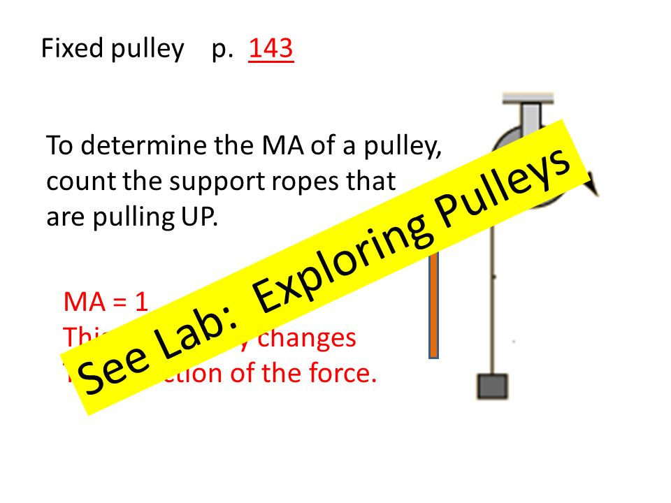 pulley p. 143 Describe: a grooved wheel that holds a rope or cable What are pulleys used for.