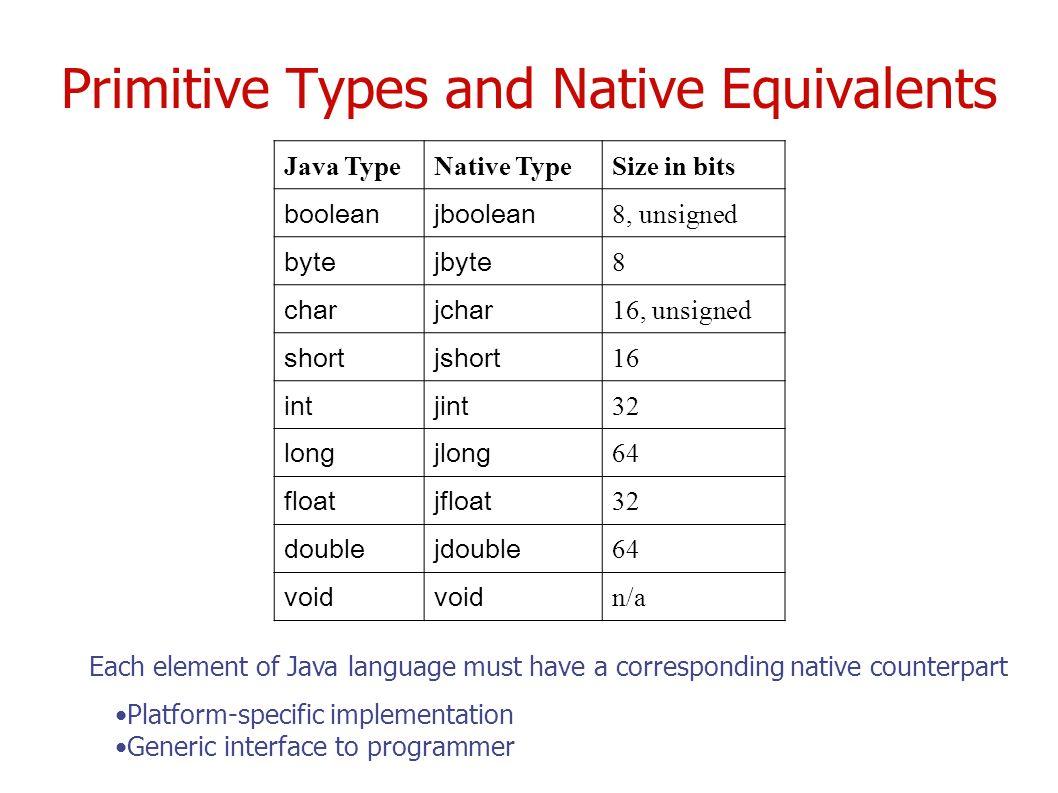 18 primitive