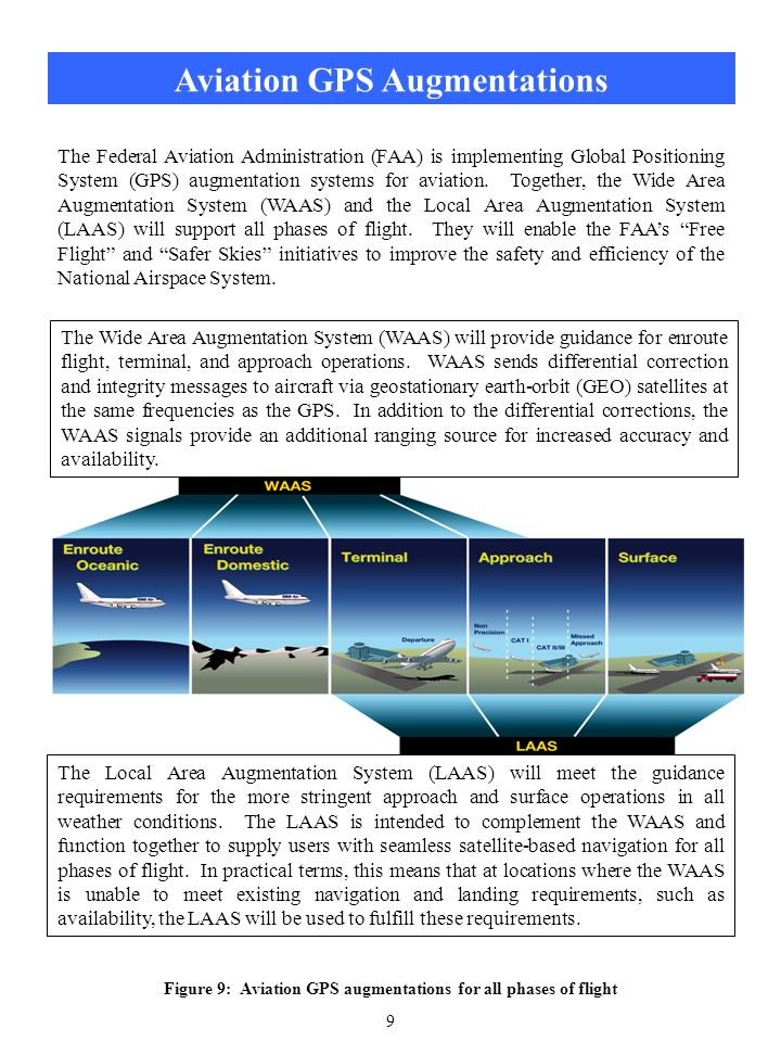Aviation GPS Augmentations The Wide Area Augmentation System (WAAS) will provide guidance for enroute flight, terminal, and approach operations.