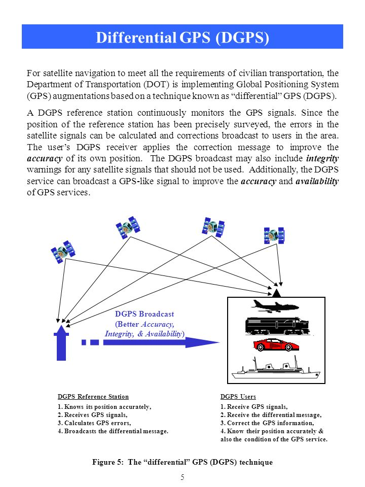Differential GPS (DGPS) For satellite navigation to meet all the requirements of civilian transportation, the Department of Transportation (DOT) is implementing Global Positioning System (GPS) augmentations based on a technique known as differential GPS (DGPS).