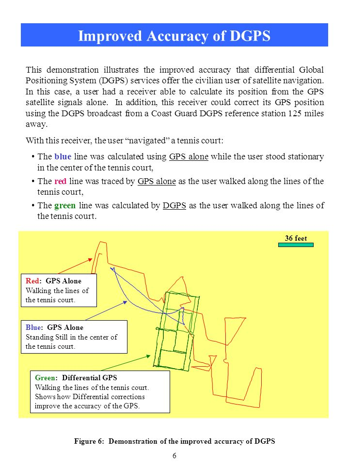 Improved Accuracy of DGPS This demonstration illustrates the improved accuracy that differential Global Positioning System (DGPS) services offer the civilian user of satellite navigation.