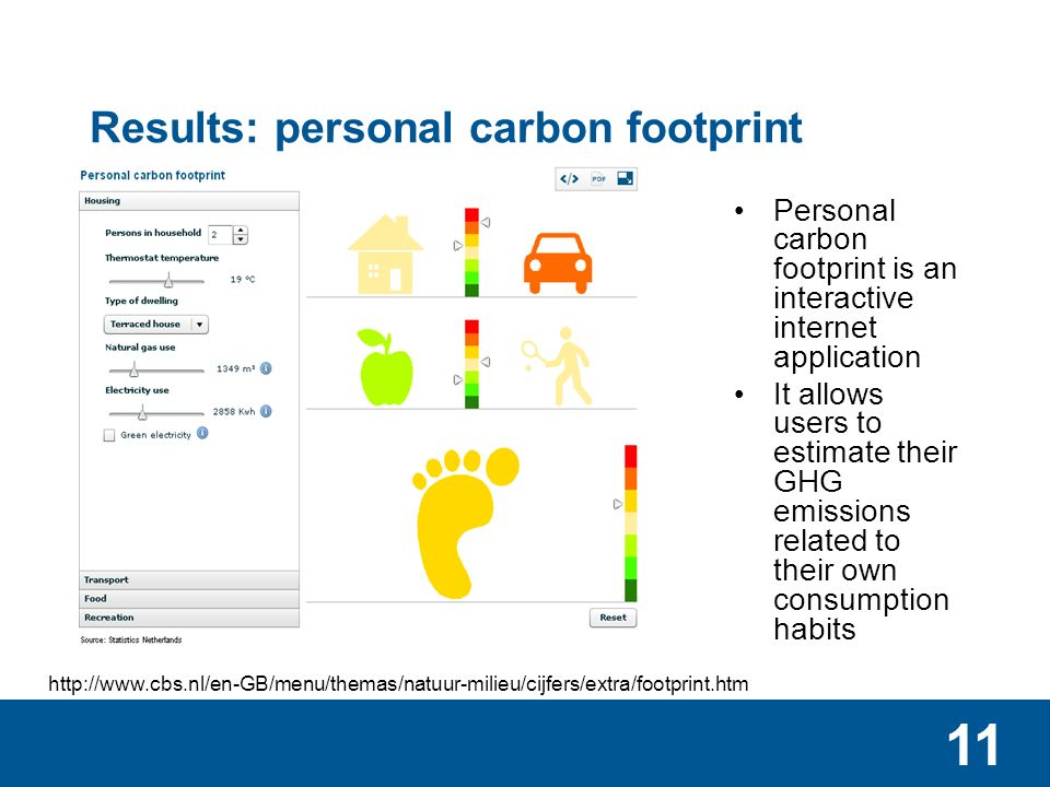 11 Results: personal carbon footprint Personal carbon footprint is an interactive internet application It allows users to estimate their GHG emissions related to their own consumption habits