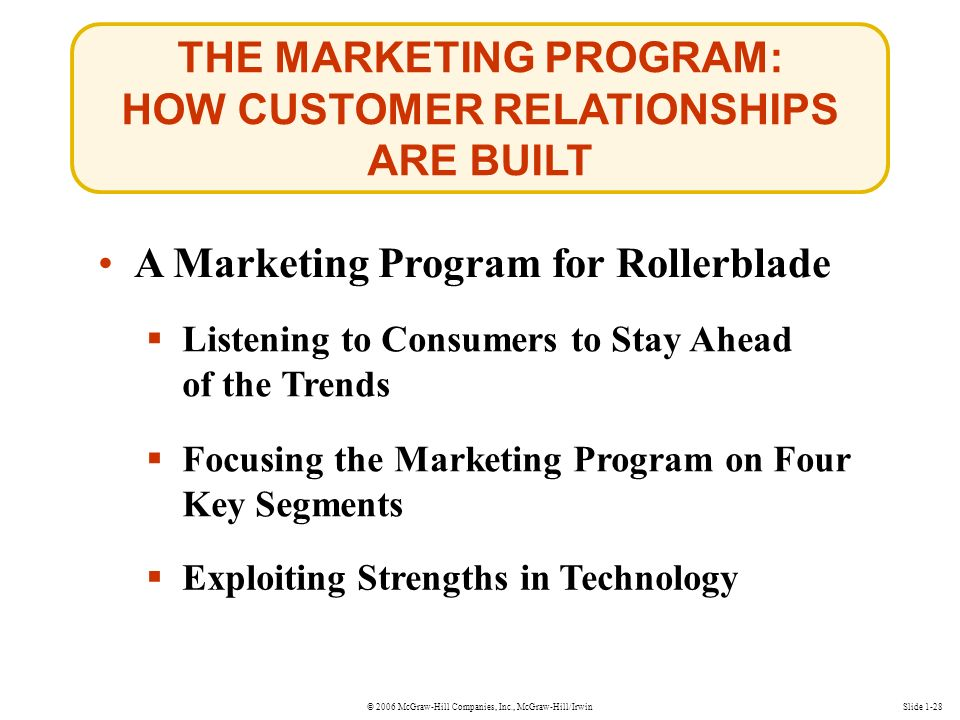 © 2006 McGraw-Hill Companies, Inc., McGraw-Hill/IrwinSlide 1-28 A Marketing Program for Rollerblade  Listening to Consumers to Stay Ahead of the Trends  Focusing the Marketing Program on Four Key Segments  Exploiting Strengths in Technology THE MARKETING PROGRAM: HOW CUSTOMER RELATIONSHIPS ARE BUILT
