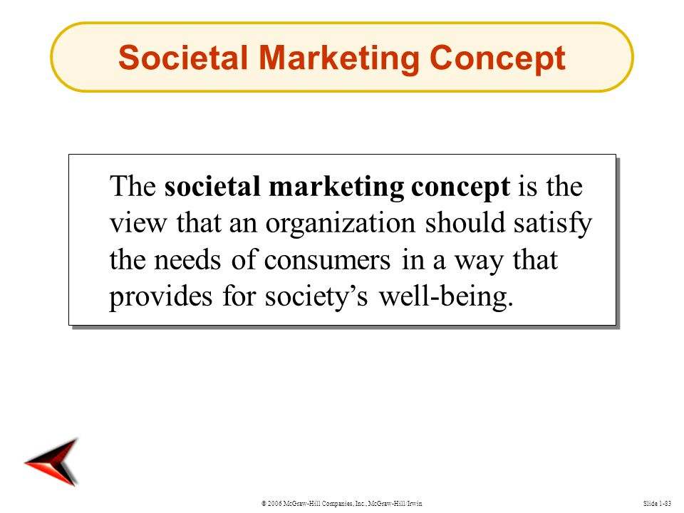 © 2006 McGraw-Hill Companies, Inc., McGraw-Hill/IrwinSlide 1-83 The societal marketing concept is the view that an organization should satisfy the needs of consumers in a way that provides for society's well-being.
