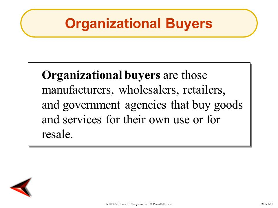 © 2006 McGraw-Hill Companies, Inc., McGraw-Hill/IrwinSlide 1-87 Organizational buyers are those manufacturers, wholesalers, retailers, and government agencies that buy goods and services for their own use or for resale.