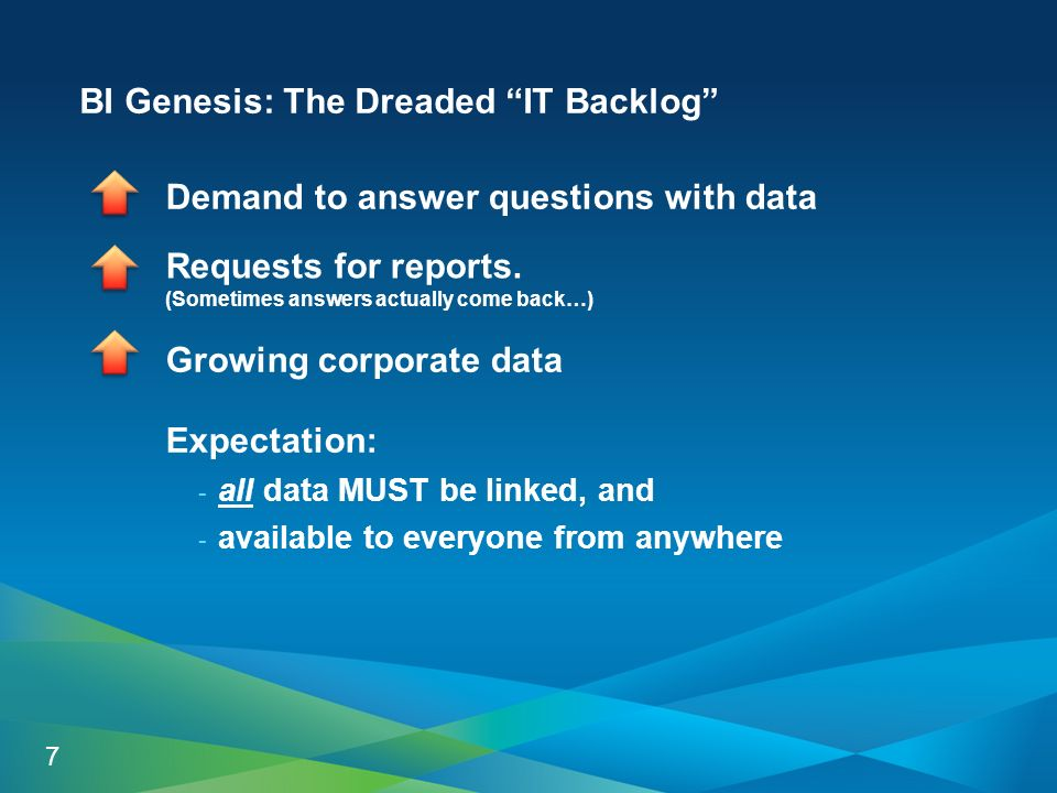 BI Genesis: The Dreaded IT Backlog Expectation: - all data MUST be linked, and - available to everyone from anywhere 7 Demand to answer questions with data Requests for reports.