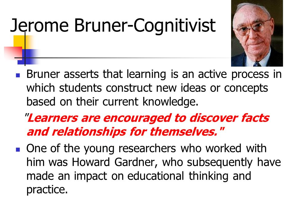Bruner asserts that learning is an active process in which students construct new ideas or concepts based on their current knowledge.