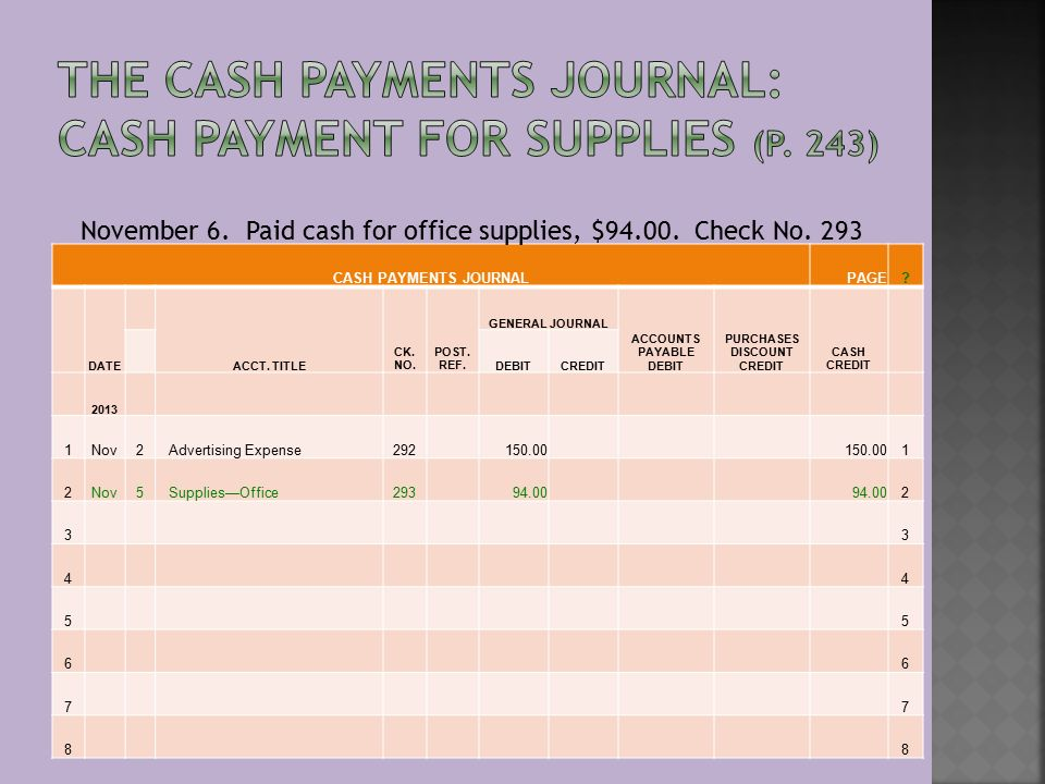 CASH PAYMENTS JOURNALPAGE. DATE ACCT. TITLE CK. NO.