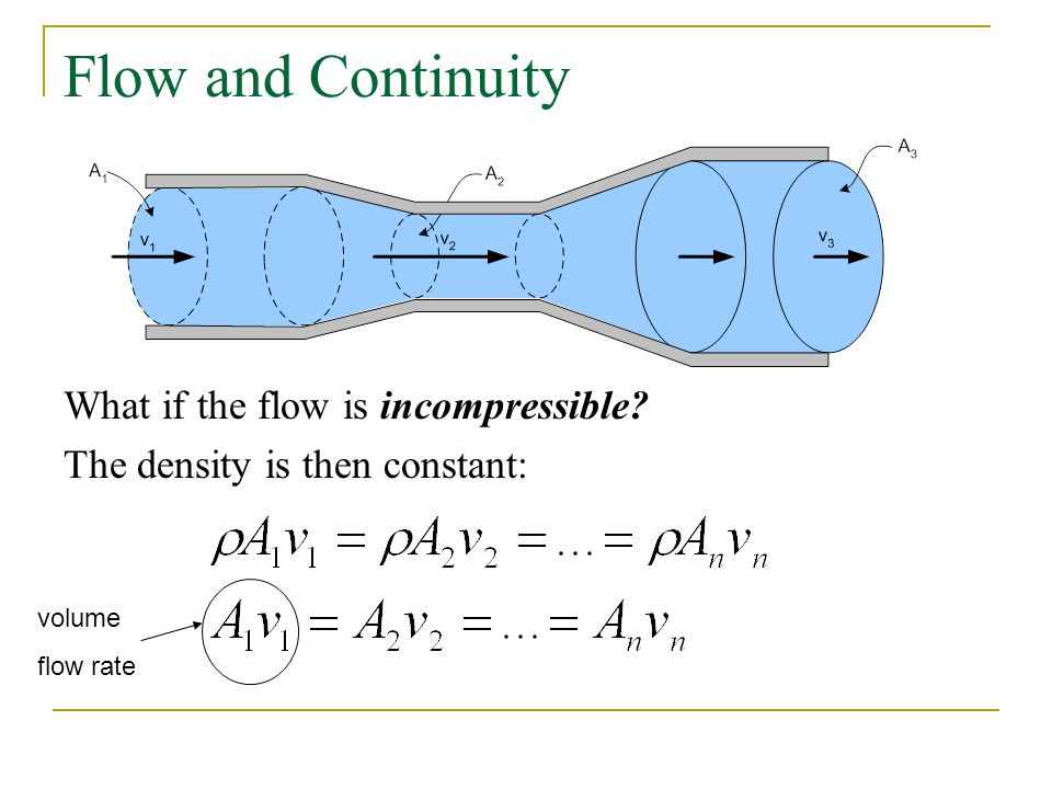 Flow and Continuity What if the flow is incompressible.