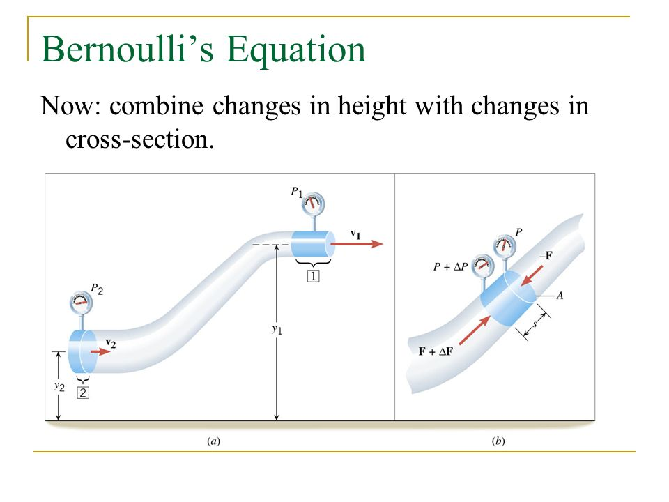 Bernoulli's Equation Now: combine changes in height with changes in cross-section.