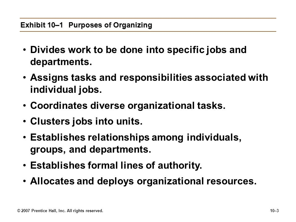 © 2007 Prentice Hall, Inc. All rights reserved.10–3 Exhibit 10–1Purposes of Organizing Divides work to be done into specific jobs and departments. Ass
