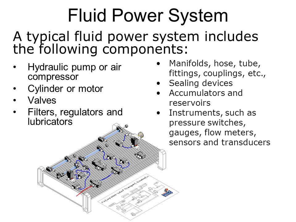 Fluid Power System Hydraulic pump or air compressor Cylinder or motor Valves Filters, regulators and lubricators Manifolds, hose, tube, fittings, couplings, etc., Sealing devices Accumulators and reservoirs Instruments, such as pressure switches, gauges, flow meters, sensors and transducers A typical fluid power system includes the following components: