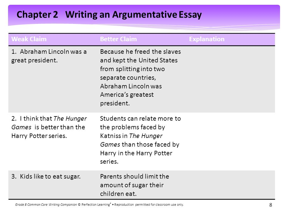 common core argumentative essay Common core standards for argumentative essay: homework help shmoop april 9, 2018 @14teammocker not writing a dissertation, just making an observation based on.