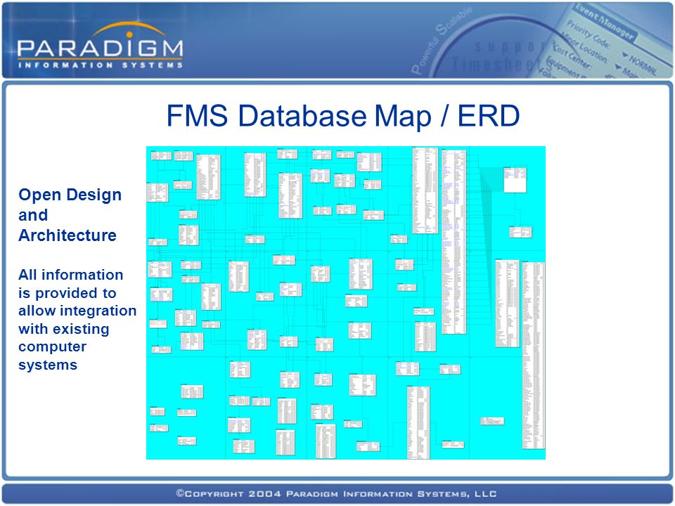 FMS Database Map / ERD Open Design and Architecture All information is provided to allow integration with existing computer systems