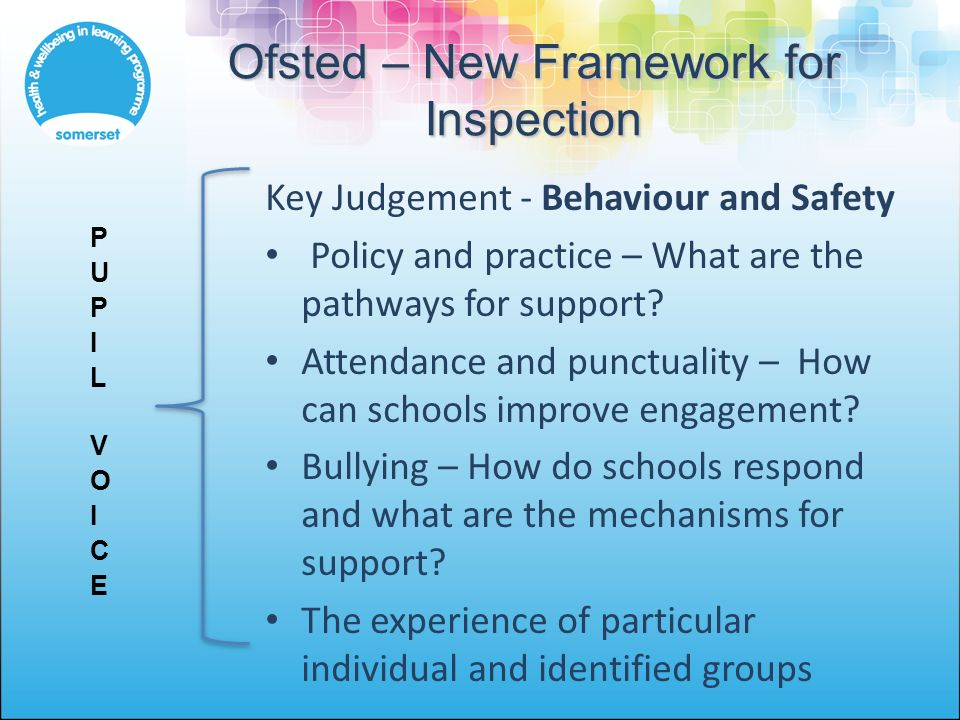 Ofsted – New Framework for Inspection Key Judgement - Behaviour and Safety Policy and practice – What are the pathways for support.