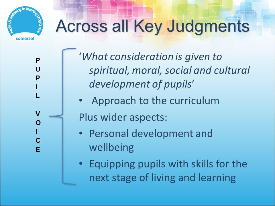 Across all Key Judgments 'What consideration is given to spiritual, moral, social and cultural development of pupils' Approach to the curriculum Plus wider aspects: Personal development and wellbeing Equipping pupils with skills for the next stage of living and learning