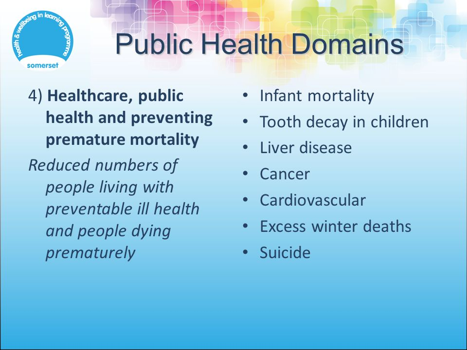 Public Health Domains 4) Healthcare, public health and preventing premature mortality Reduced numbers of people living with preventable ill health and people dying prematurely Infant mortality Tooth decay in children Liver disease Cancer Cardiovascular Excess winter deaths Suicide