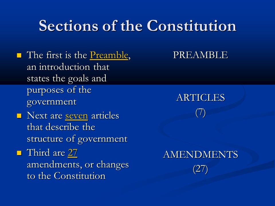 Sections of the Constitution The first is the Preamble, an introduction that states the goals and purposes of the government The first is the Preamble, an introduction that states the goals and purposes of the government Next are seven articles that describe the structure of government Next are seven articles that describe the structure of government Third are 27 amendments, or changes to the Constitution Third are 27 amendments, or changes to the ConstitutionPREAMBLEARTICLES(7)AMENDMENTS(27)