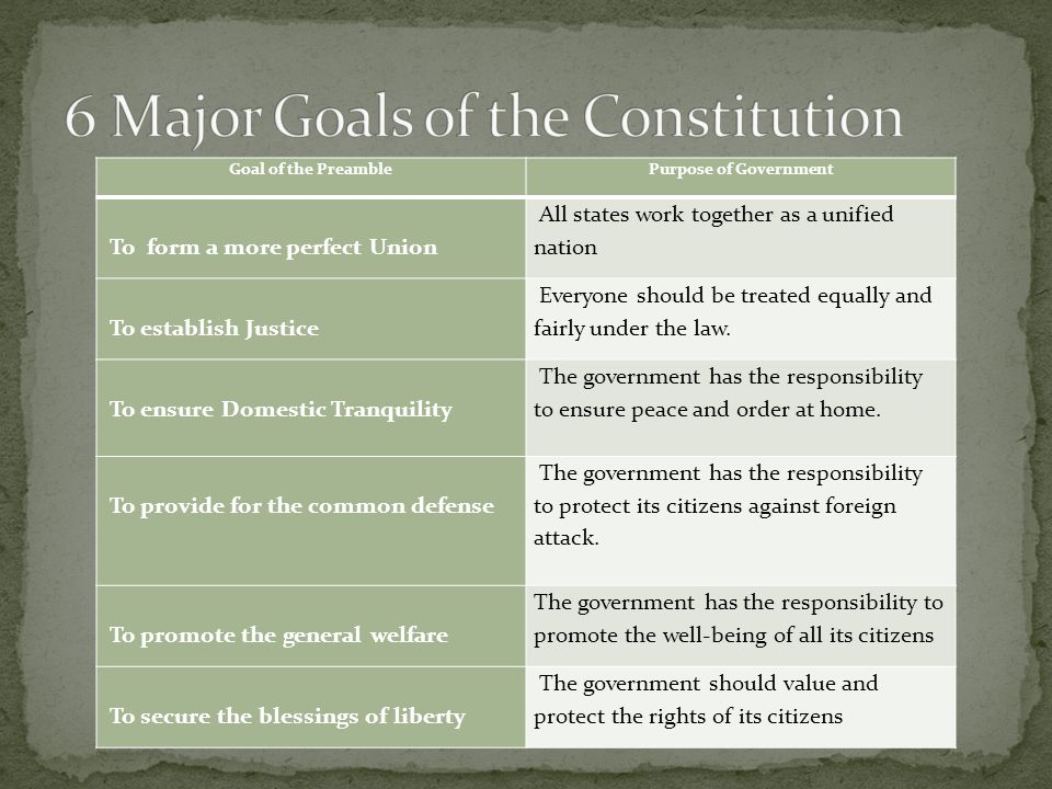 Goal of the PreamblePurpose of Government To form a more perfect Union All states work together as a unified nation To establish Justice Everyone should be treated equally and fairly under the law.