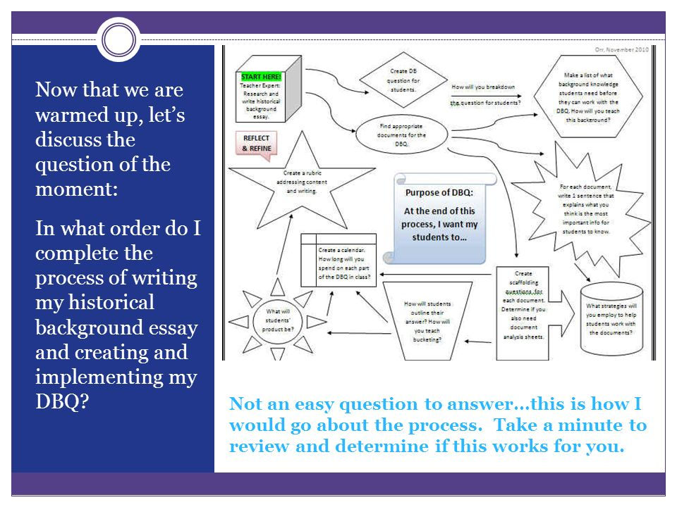 essay questions for beloved The essay closes with a return to the opening question the student concludes the essay by directly ap® english literature and composition beloved embodies.
