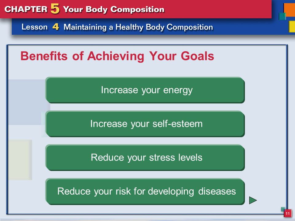 11 Benefits of Achieving Your Goals Increase your energy Increase your self-esteem Reduce your stress levels Reduce your risk for developing diseases