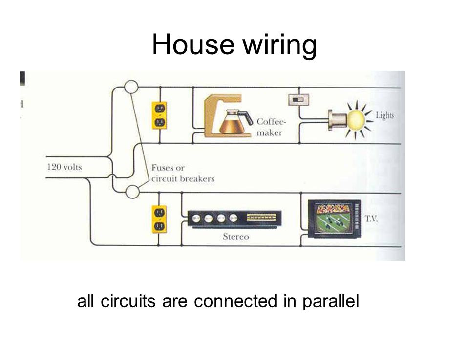 house wiring ppt ireleast info types of house wiring ppt wiring diagram wiring house
