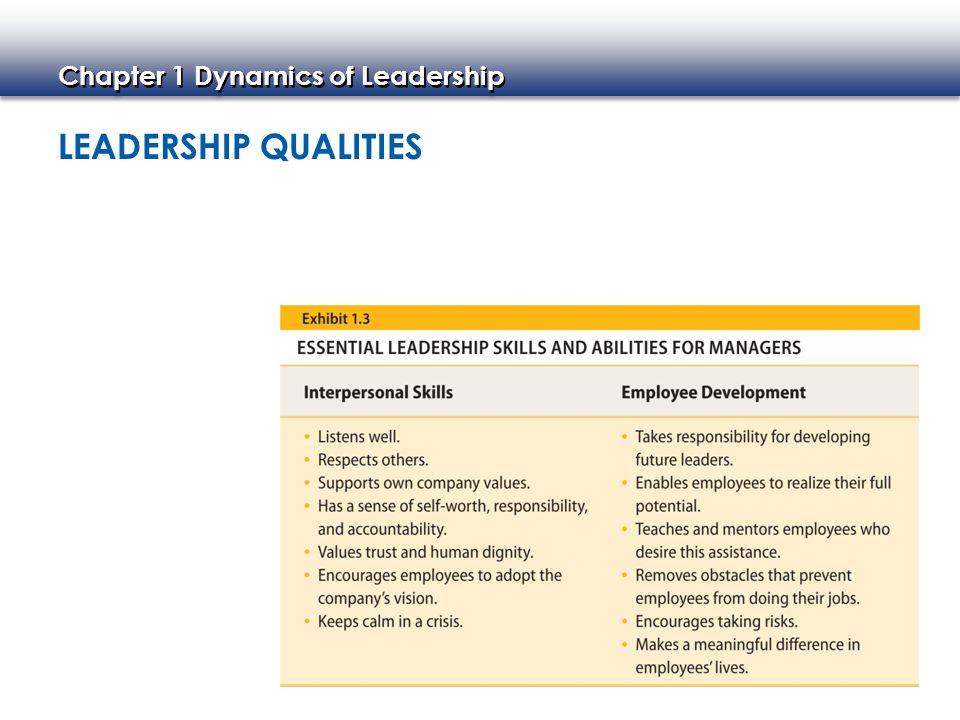Chapter 1 Dynamics of Leadership LEADERSHIP QUALITIES