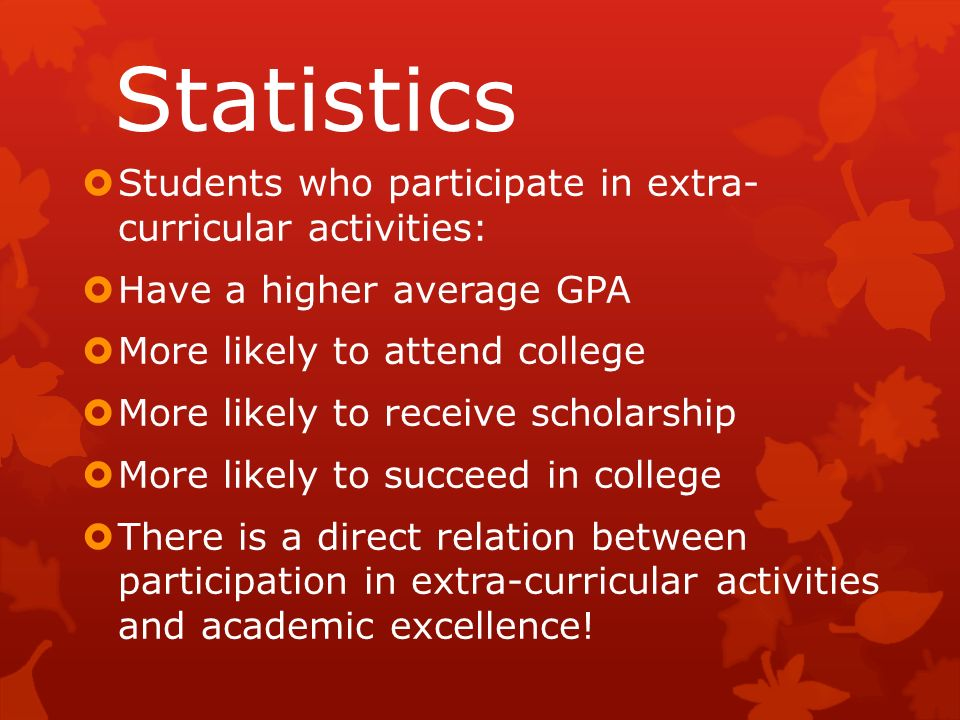 Extra Curriculars for college? (10 pts!)?