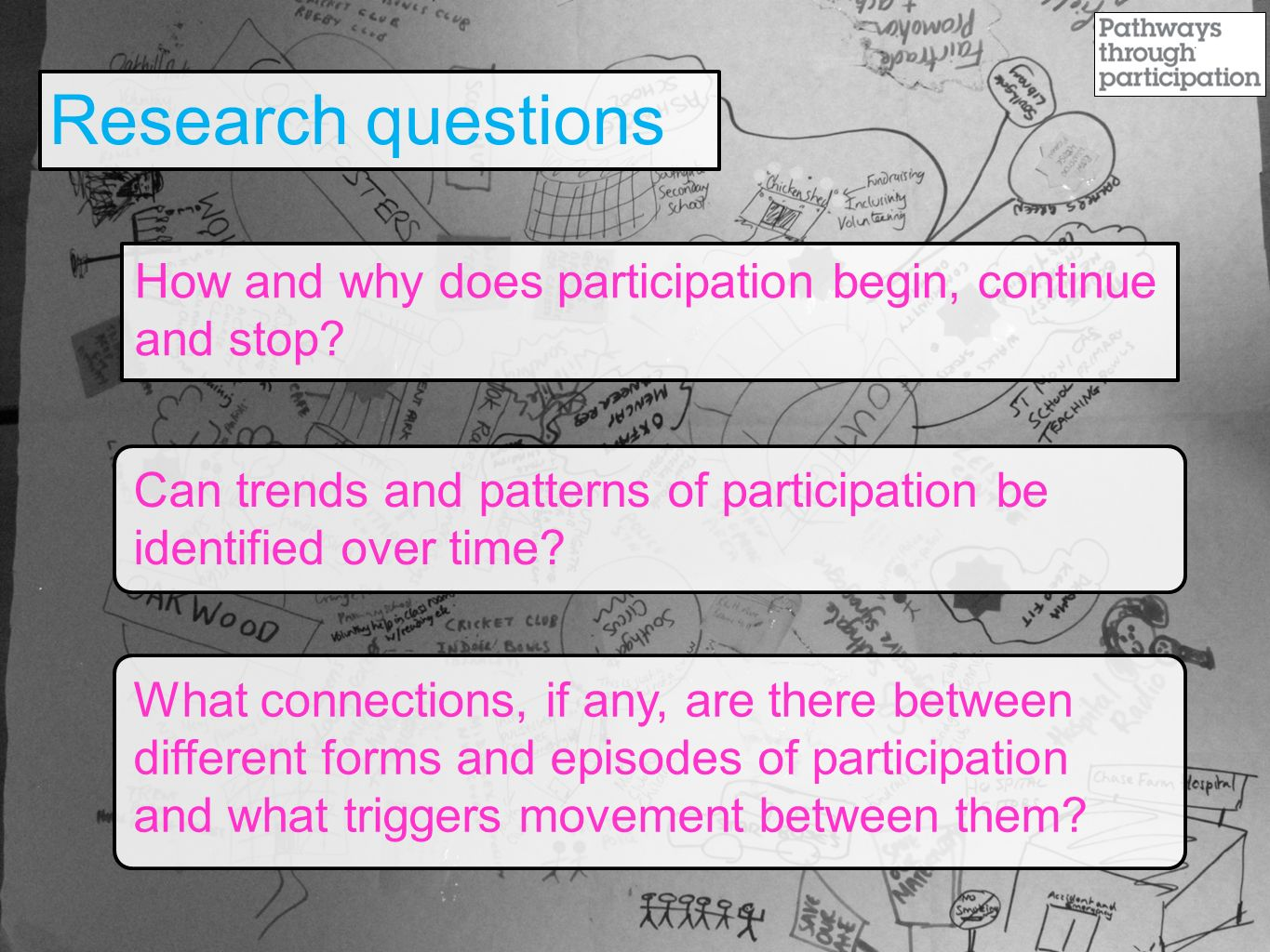 How and why does participation begin, continue and stop? Research questions Can trends and patterns of participation be identified over time? What con