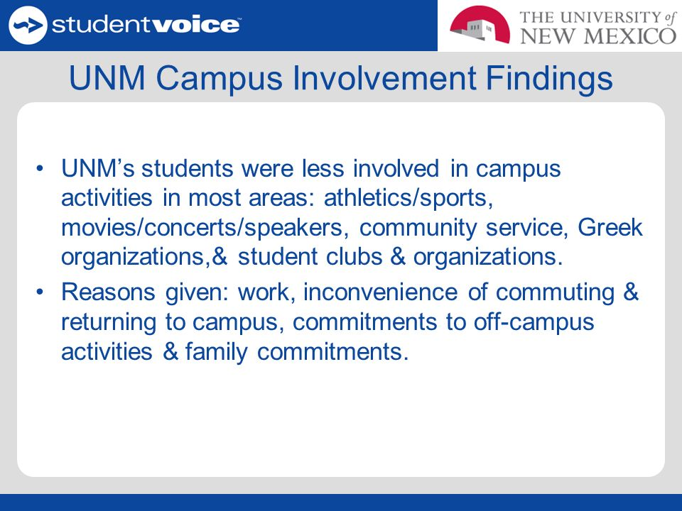 UNM Campus Involvement Findings UNM's students were less involved in campus activities in most areas: athletics/sports, movies/concerts/speakers, community service, Greek organizations,& student clubs & organizations.