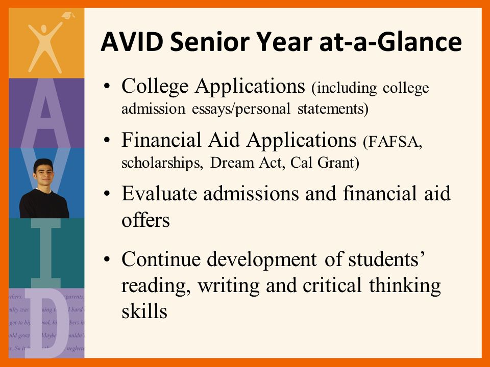 Grade 2 Language Worksheets Excel Welcome To Avid Family Night Senior Year Avid Senior Year Ata  Cyber Bullying Worksheets Word with Basic Money Management Worksheets Pdf  Avid  Converting Time Worksheets