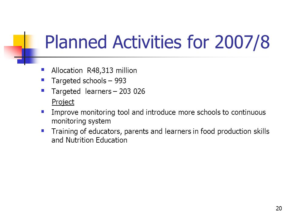 20 Planned Activities for 2007/8  Allocation R48,313 million  Targeted schools – 993  Targeted learners – Project  Improve monitoring tool and introduce more schools to continuous monitoring system  Training of educators, parents and learners in food production skills and Nutrition Education