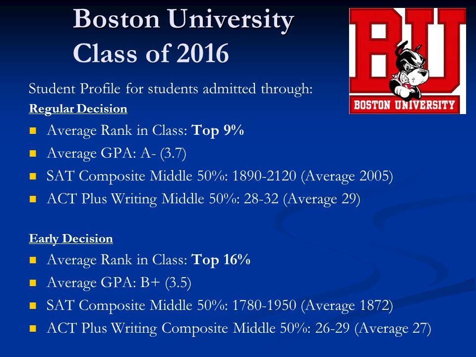 Boston University Supplemental Essay. Quick Feedback Please!?