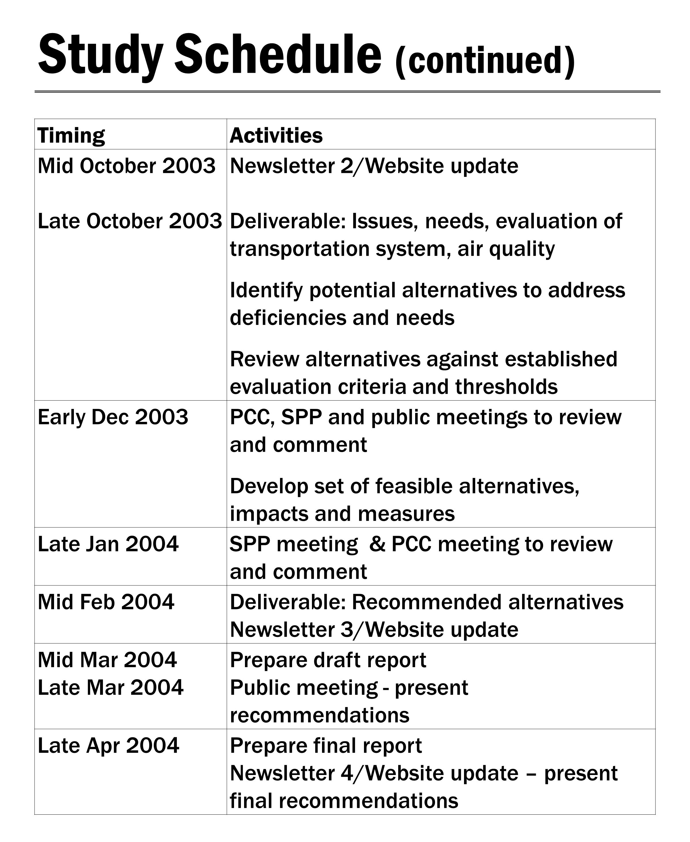 Great Meeting Agenda Stakeholder Participation Panel July 14 2003 Slide 6  6949972. Preparing Meeting Agenda Preparing Meeting Agenda Regard To Preparing Meeting Agenda