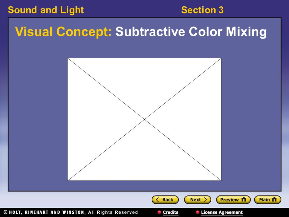 Sound and LightSection 3 Visual Concept: Additive Color Mixing